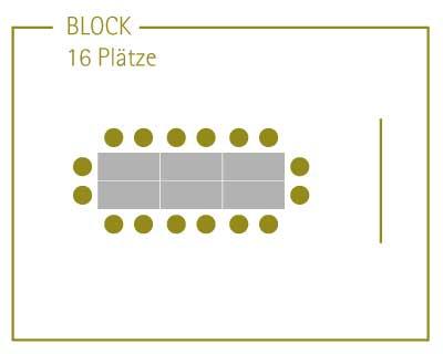 Tagungsraum-Block-Klosterhof-Gutenzell-400x320